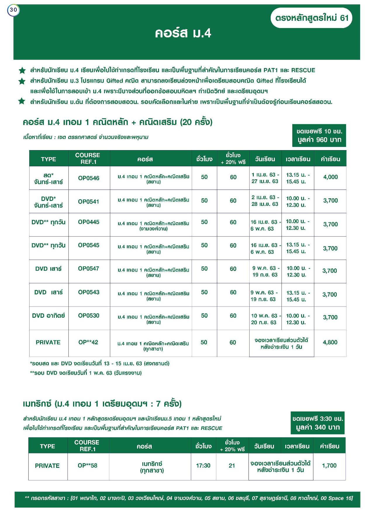 ม. 4 เทอม 1 (หลัก+เสริม) - เมทริกซ์